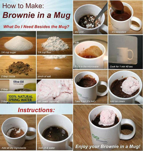 Life Hack - Brownie in a Mug
